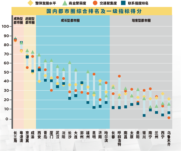 粤港澳大湾区2019年经济总量_粤港澳大湾区图片