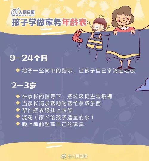 人民日报:孩子学做家务年龄表来了,寒假在家教孩子学做家务!