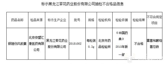 豪赘韩三千免费阅读葵花药业一药品又出质量问
