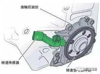 汽车修理案例:荣威750汽车发动机无法启动