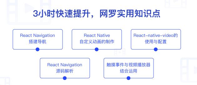 React Native入门最佳实践:3小时开发出一个跨屏播放器