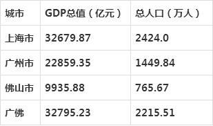 江西省经济总量不如一个广州市_江西省地图