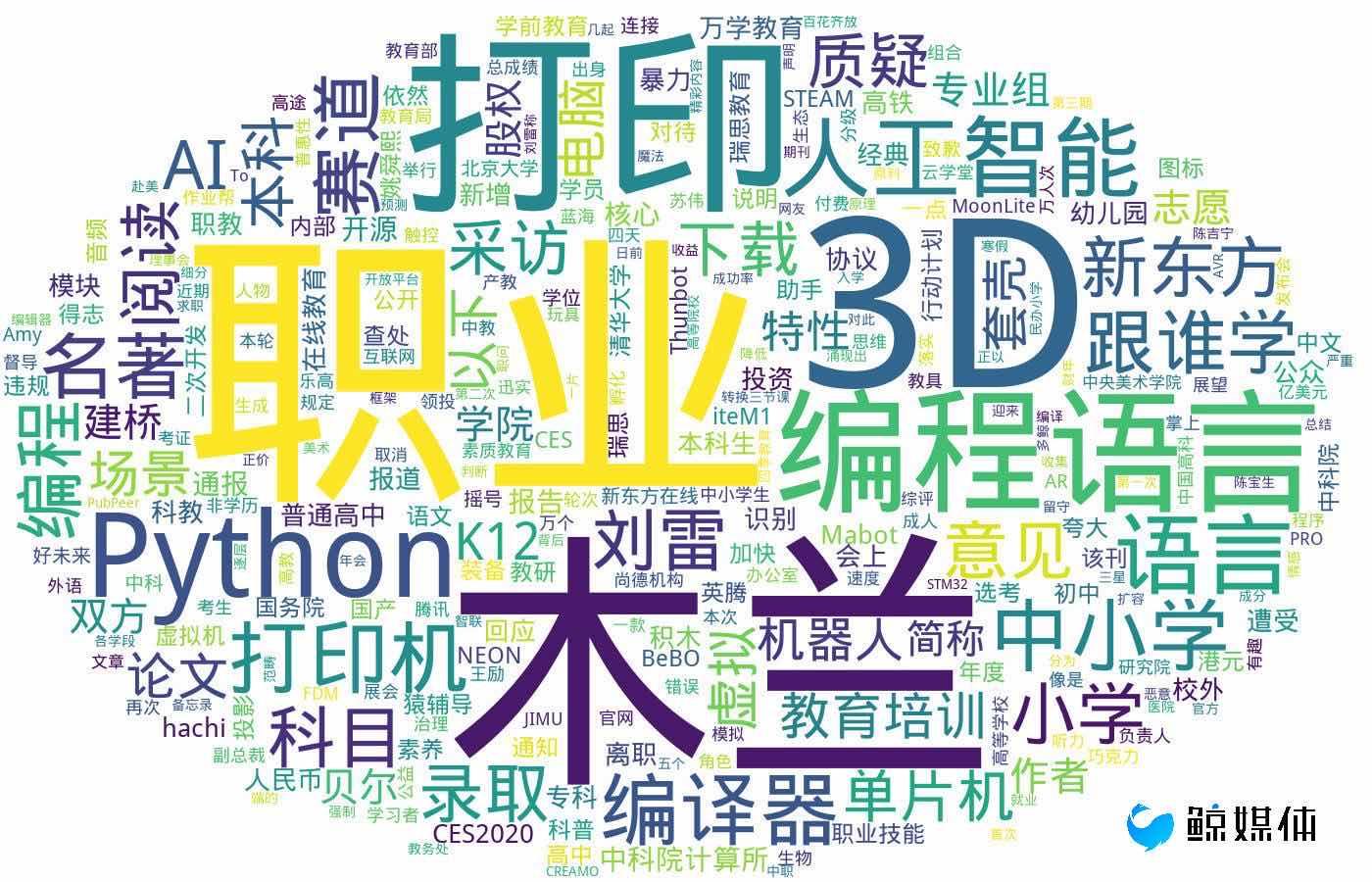 【鯨媒體早報】2020 年北京新高考方案出爐 高考時間改為 4 天;