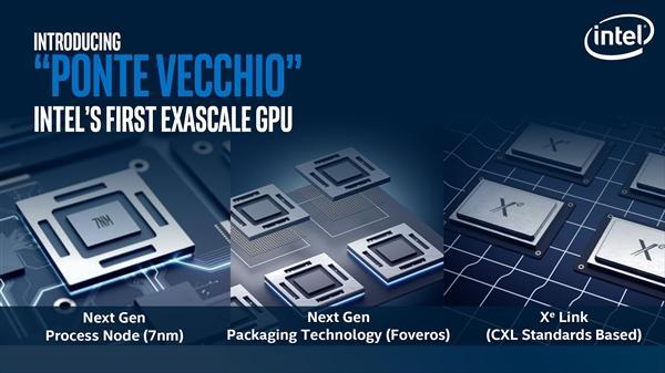 二分之一专属恋人Intel DG2高端独立显卡推迟至2