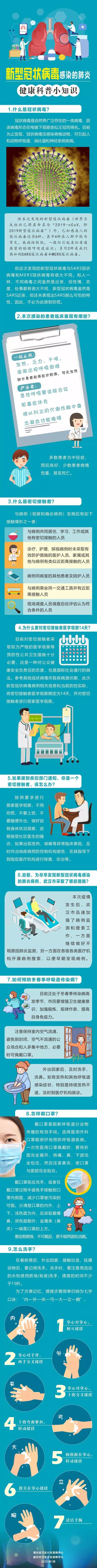 新型冠状病毒感染的肺炎有哪些症状?你想知道的全在这里!_