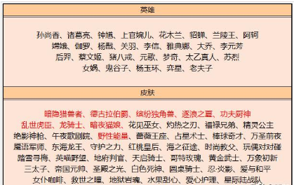 王者荣耀1月21日更新,超大型碎片商店更新,末日机甲打折加星传说上线