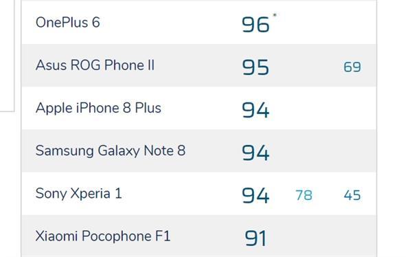 官道之色戒txtDxOMark预告索尼Xperia 5评测明天上线