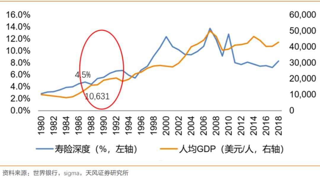 江苏人均gdp突破2万美元_中国人均GDP突破1万美元,这意味着什么