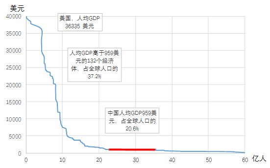 gdp 人口_房价看涨的11个城市名单,公布了 南京...
