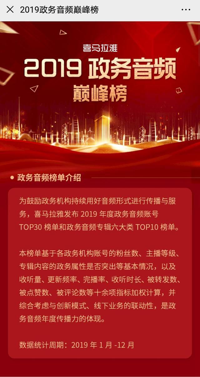 """""""方志四川""""官方电台荣登《2019政务音频巅峰榜》"""