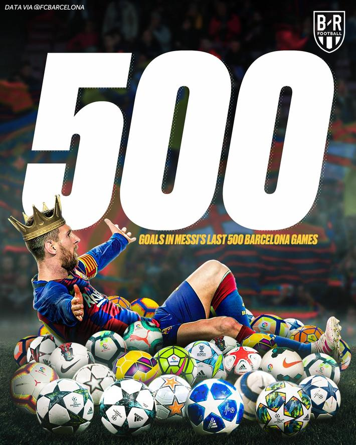 强迫症犯了?梅西近500场巴萨比赛打入500球