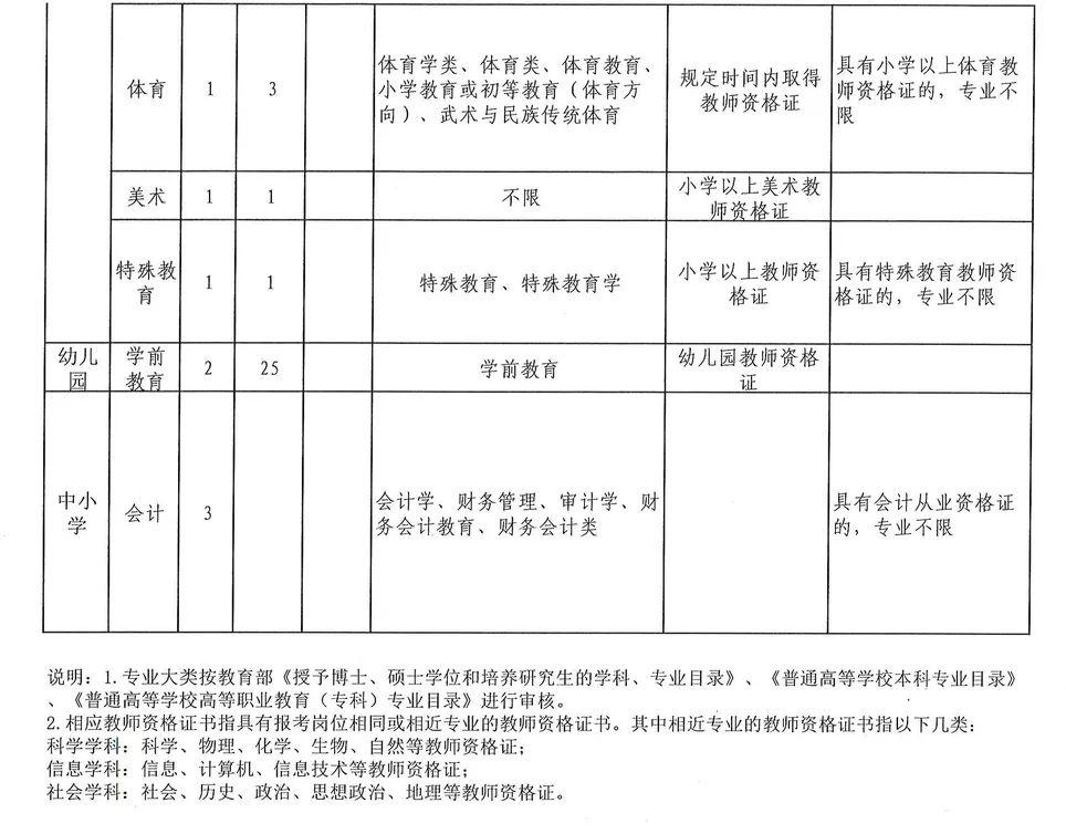 金华浦江人口2020总人数_金华浦江农村房子