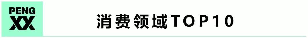 """019中国IP价值榜,文学/影视/动漫/文旅/消费五大领域榜单揭晓!"""""""
