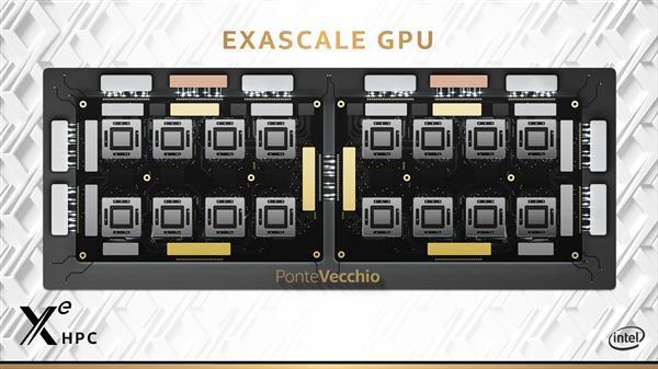 自信演讲稿Intel一心钻研多GPU:Linux驱动已支持
