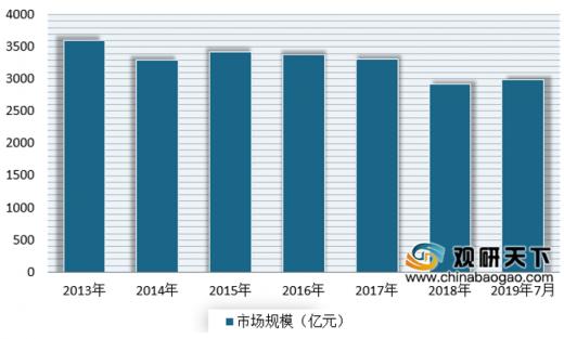 对经济总量及分行业数据进行推算_大数据图片(2)