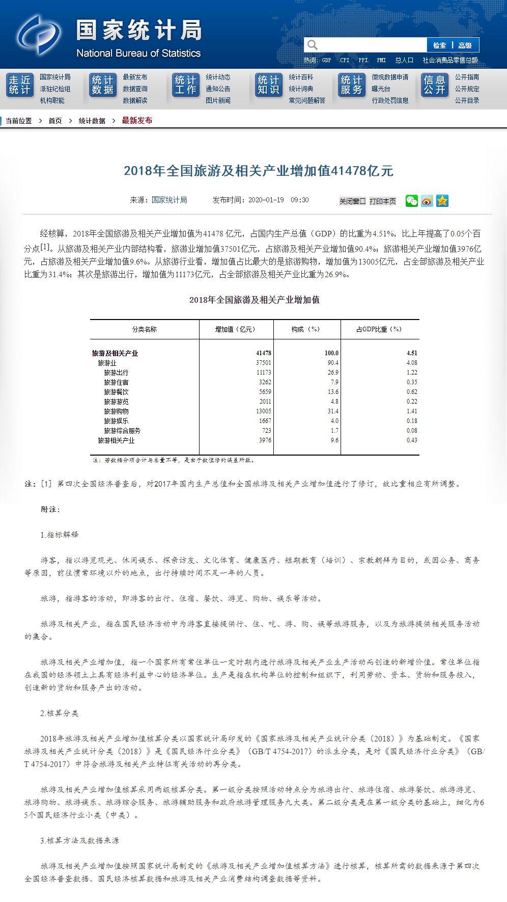 """旅游gdp比例_重庆""""十四五""""旅游业目标:GDP占比从3.9%提升至5%"""