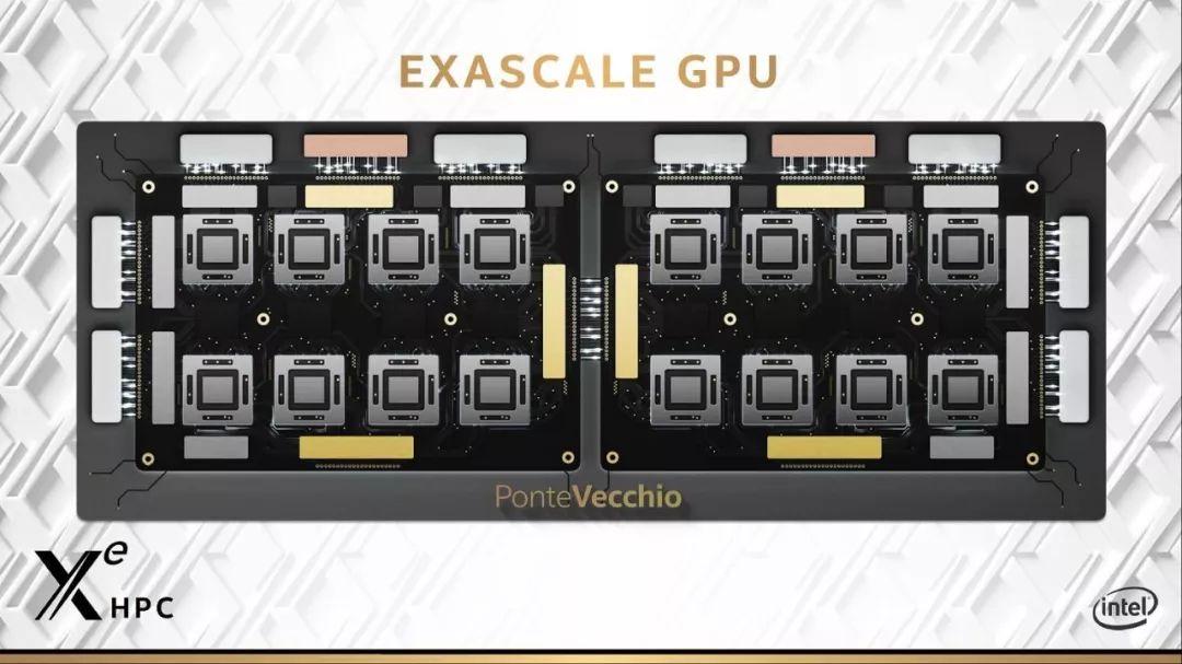 【简讯】龙芯正式进军国产GPU研发;OPPO Find X2官曝…