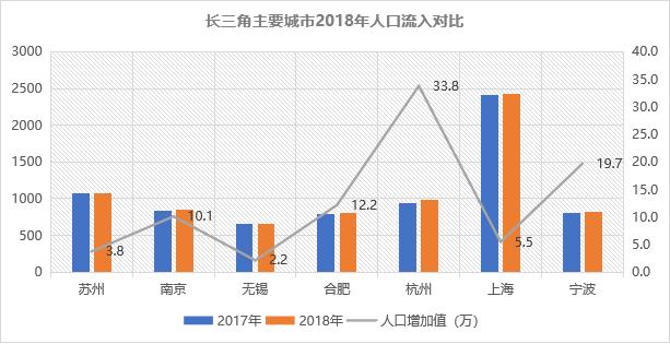 苏州2018年末经济总量_苏州经济