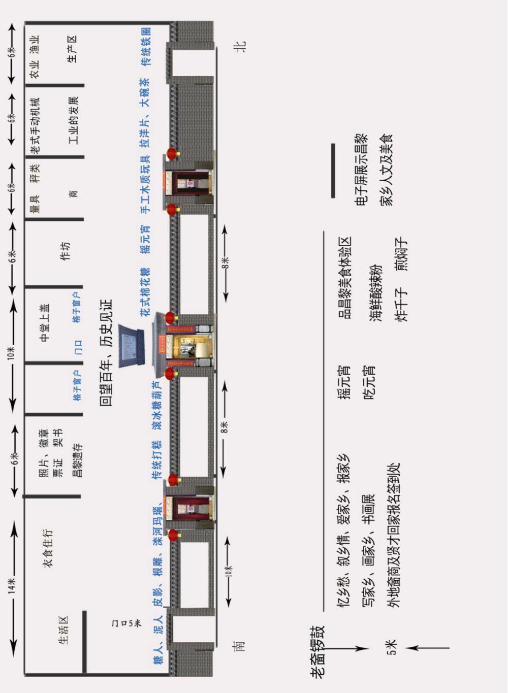 戏雪嘉年华项目平面示意图