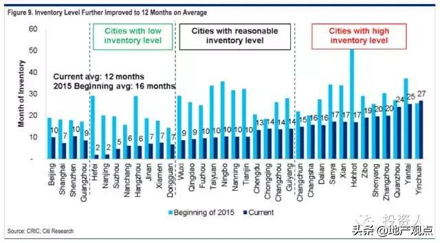 什么驱动房地产市场泡沫越吹越大?流动性