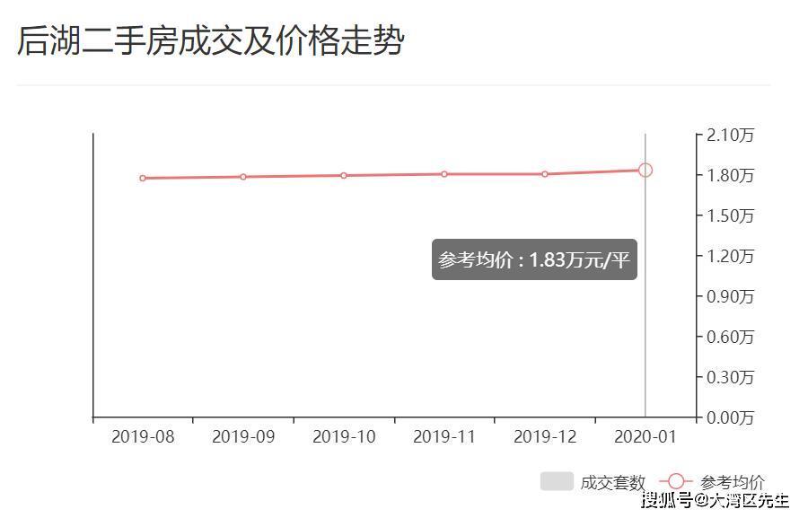 如何统计片区人口_中国最新人口数据统计