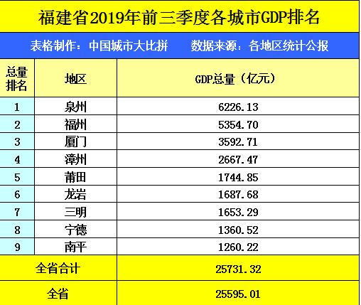 绵阳市gdp_四川最具黑马相的城市:GDP位居全省第二,面积接近2个成都