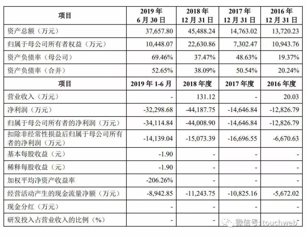 盛泽2017人口_人口普查