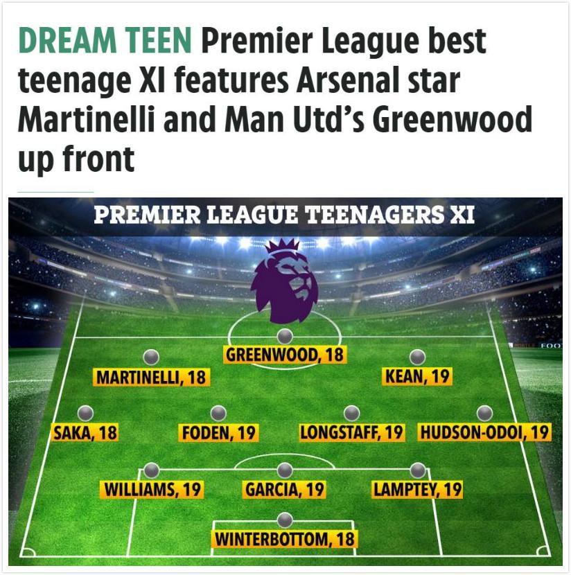 原创            太阳报评英超U19最佳11人 曼联格林伍德中锋 阿森纳双星接管左路