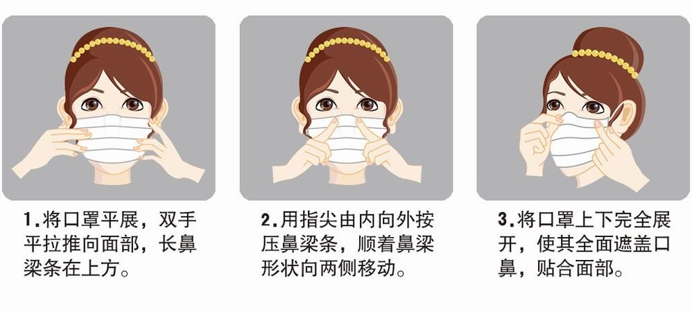 口罩的正确戴法及口罩正反面怎么