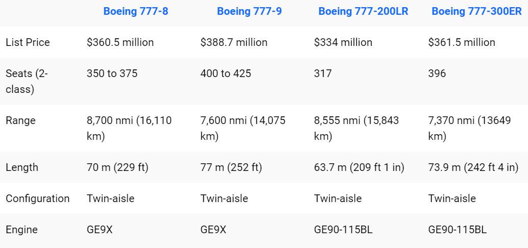 波音777X完成首飞怎么回事?波音777X完成首飞时间过程详解(图4)