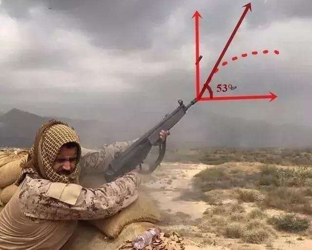 如果朝着天空打一枪,子弹落下杀伤力有多大?答案超乎想象