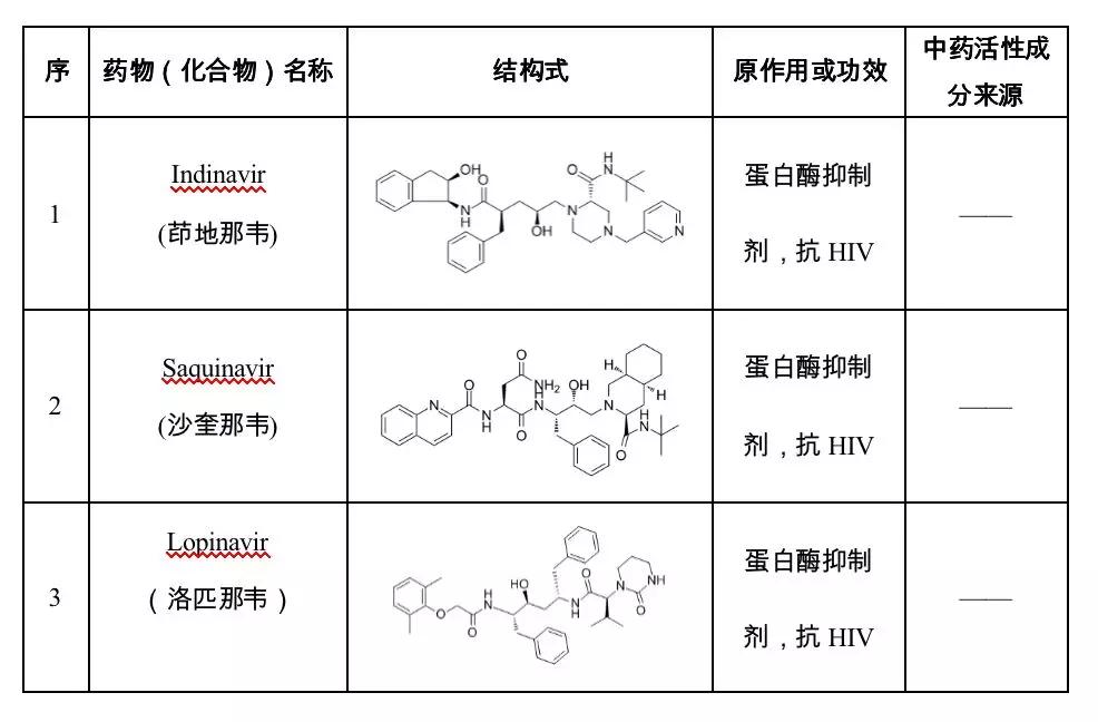 一款抗艾滋病药可试用治疗新型肺炎?北京市卫健委回应