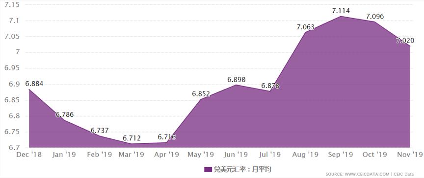 白色gdp_外媒眼中的中国2016 债务持续上升 比GDP的两倍还多