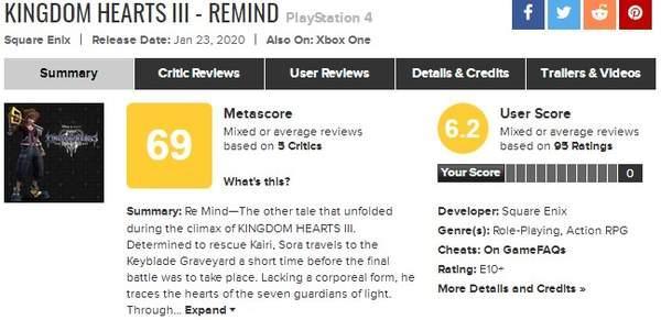 《王国之心3》新DLC媒体评分:M站均分69,褒贬不一