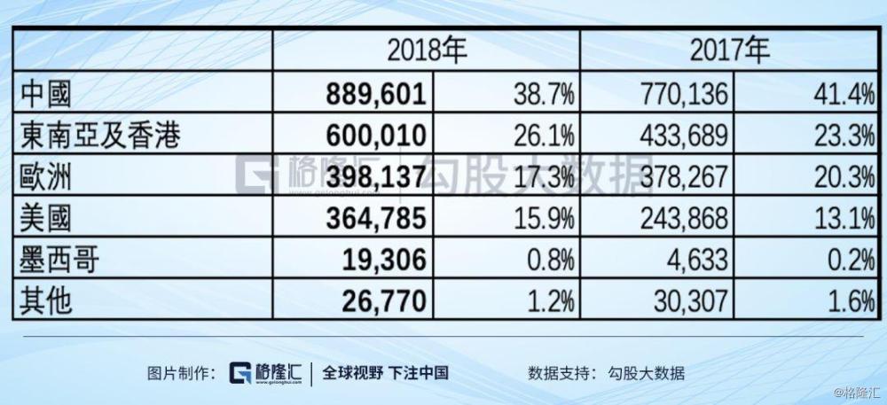 原创             东江集团控股:2019年我最痛的投资失败案例