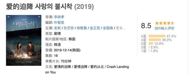 孙艺珍因拍《爱的迫降》过度劳累,去急诊就医,已返片场继续拍戏