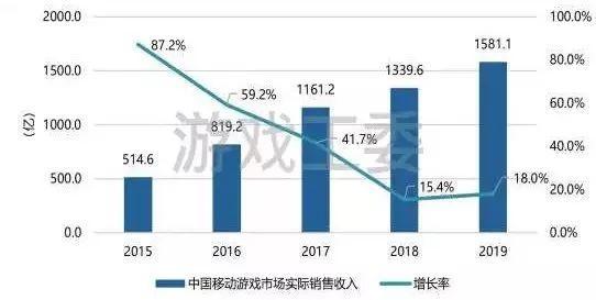 2019年病毒排行榜_河南师生获取新冠肺炎的信息渠道,排名前三的竟然是