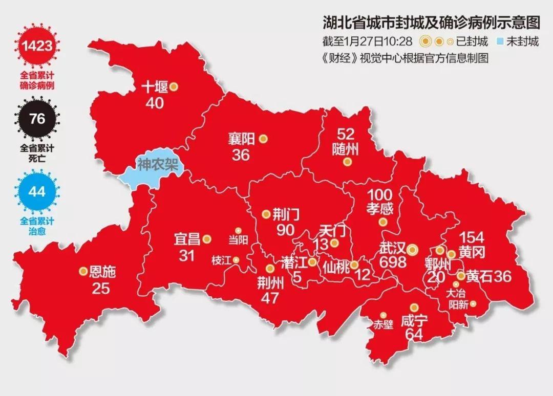 【首席推荐】宋雪涛:从武汉产业结构看肺炎疫情对产业图片