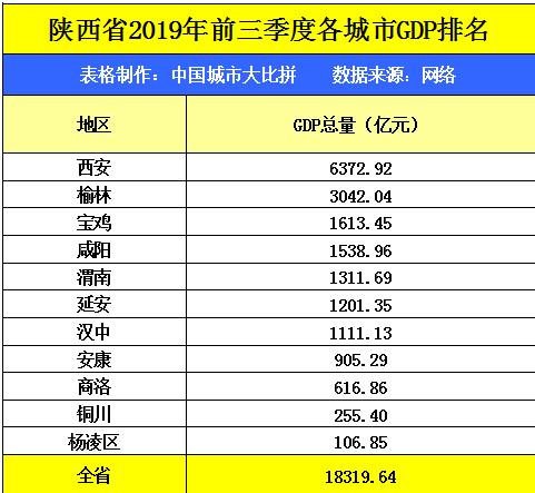 2019邯郸gdp_邯郸成语手抄报