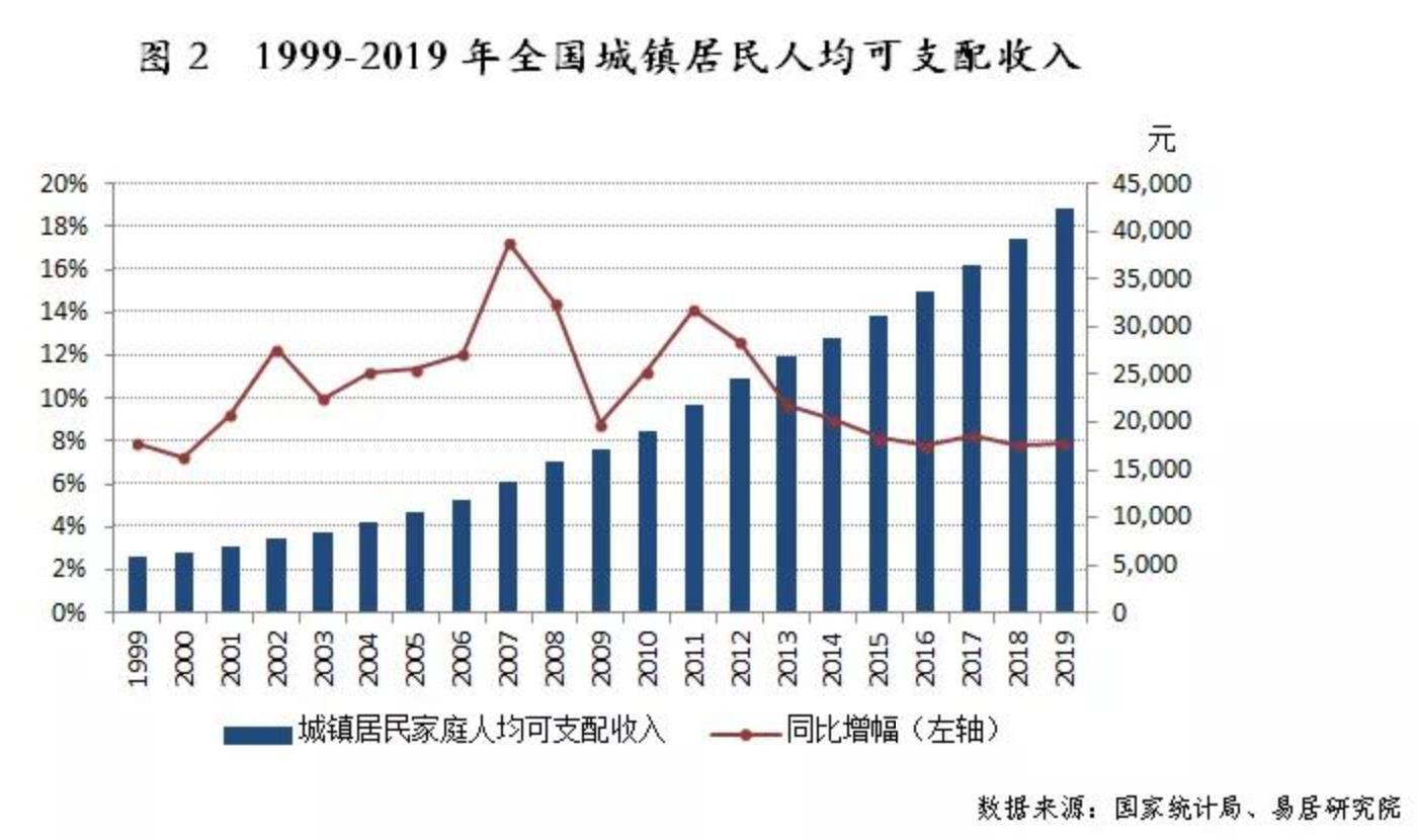 中国人均上班_中国人均寿命变化图