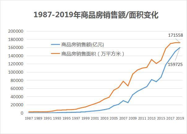 """楼市取消预售_楼市开启""""闭门""""模式!中国人去年买房花了人均收入的37%"""