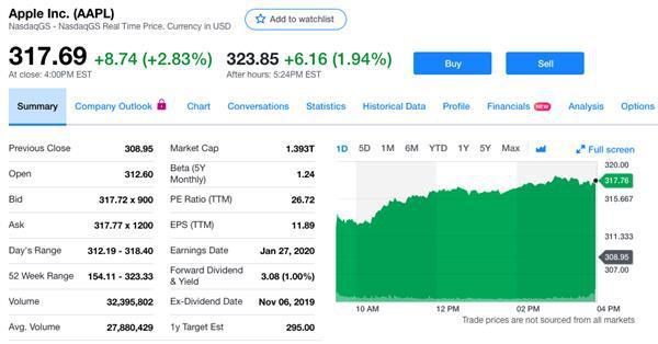 苹果 2020 第一财季营收 6369 亿 创史上最高纪录