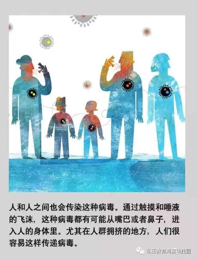 弘正教育.鸿鑫幼儿园------冠状病毒科普知识图片