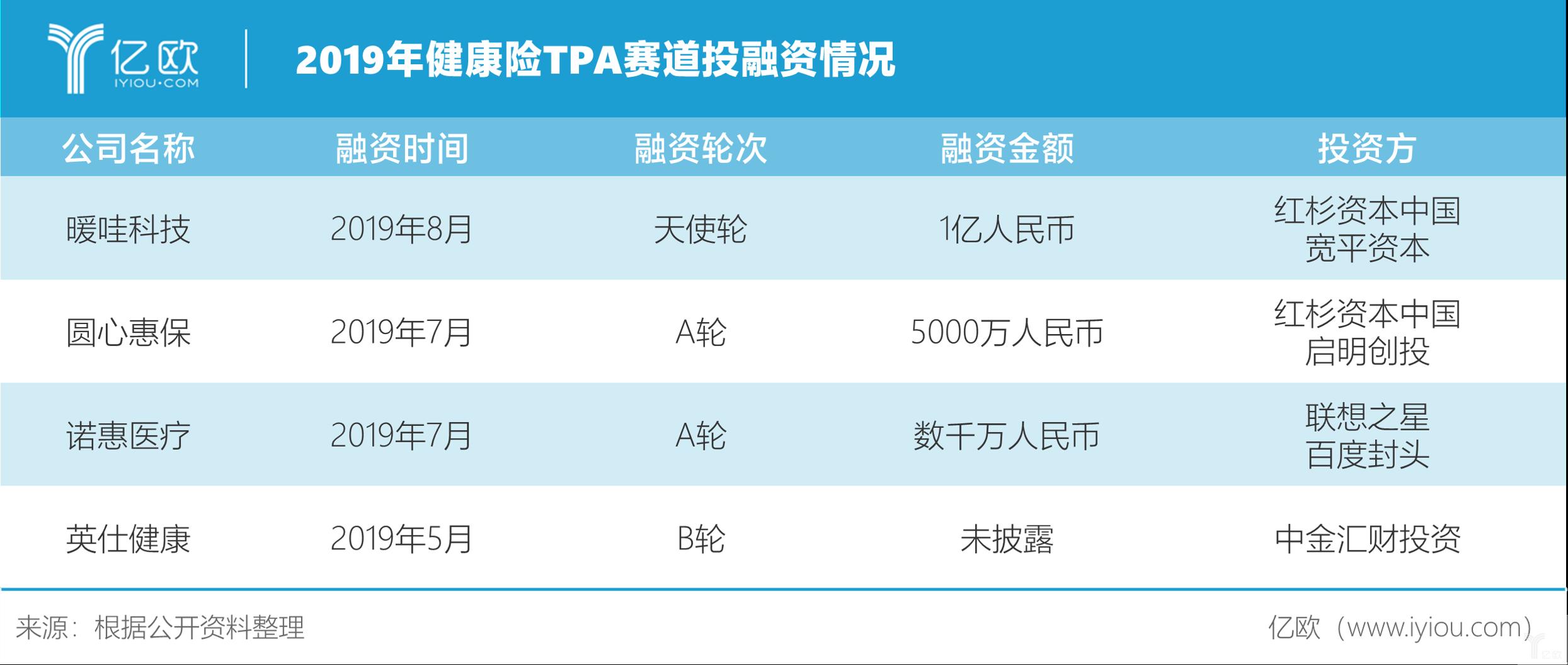 预见2020:日新月异的中国保险业