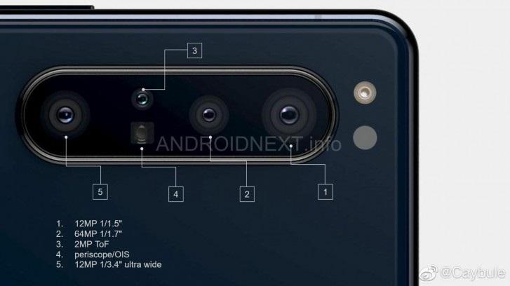 原创             索尼Xperia 1.1手机摄像头规格曝光:后置五摄加持