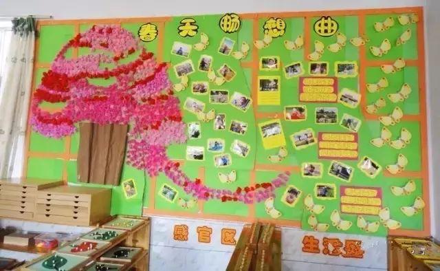 【春季环创】幼儿园春季主题墙饰,史上最全完整版!