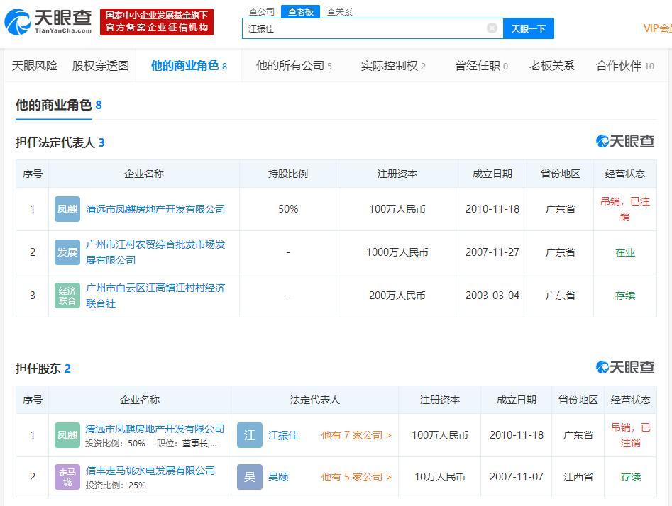 愤怒!广州一市场在禁令下仍偷卖野生动物