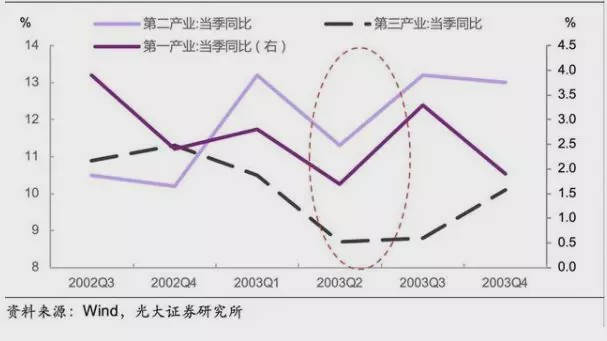 2020年一季度福建GDP_福建土楼