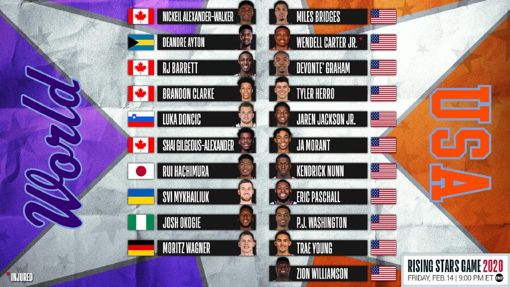 NBA公布2020年新秀赛名单 东契奇锡安特雷杨入选
