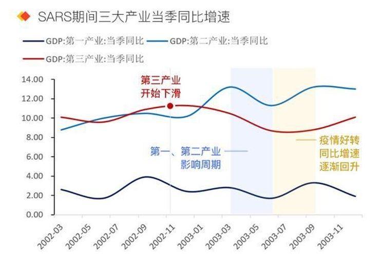 2019春节经济总量_我国经济gdp总量图(2)